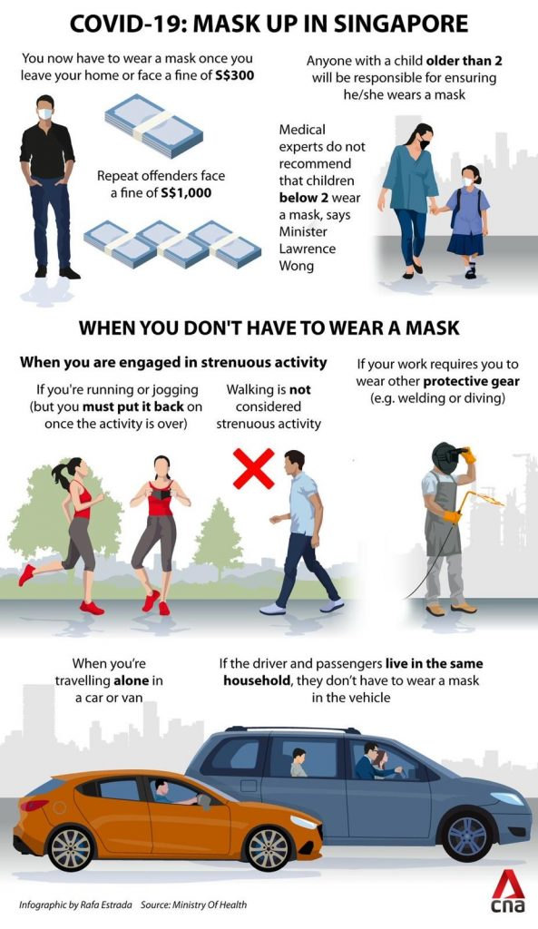 Covid19 Singapore Wear Mask Order